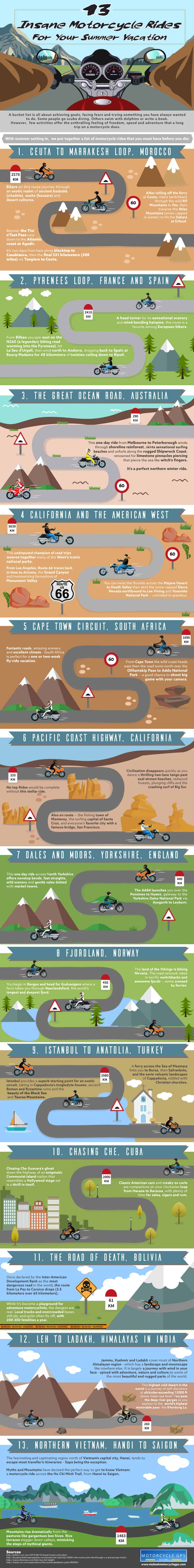 insane_motorcycle_rides_infographic